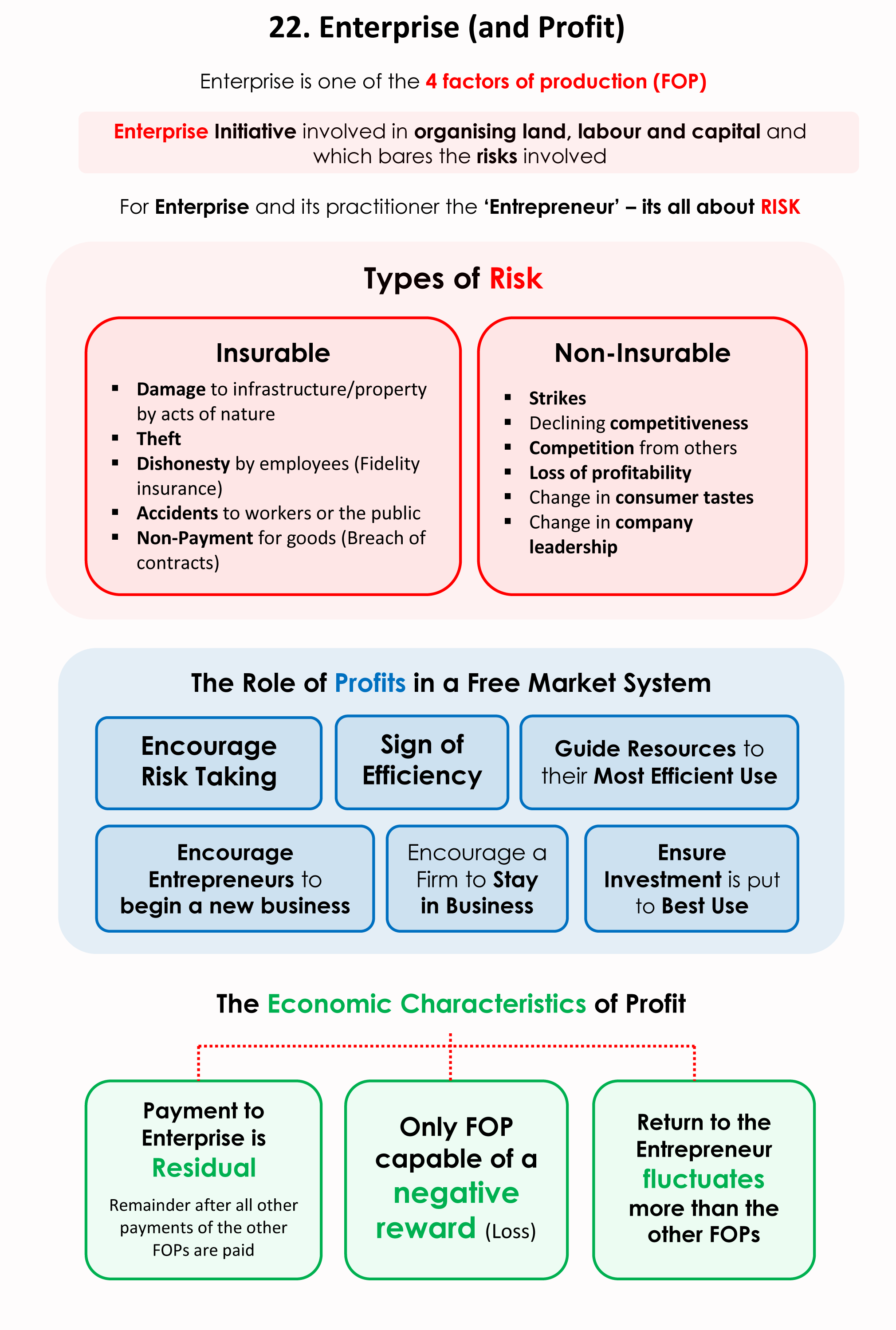 econ 101 Econ 101 principles of macroeconomics credits: 3 determination of income,  employment, and the price level effects of fiscal and monetary policies.