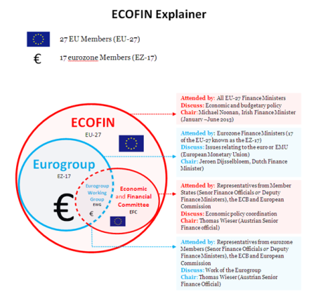 ECOFIN infographic new